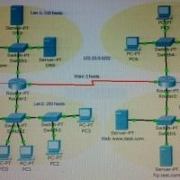 CCNA 1: Skill Exam Answer v4.0 100% 49