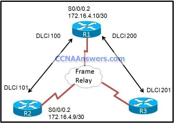 Frame Relay thumb CCNA 4 Practice Final Exam V4.0 Answers