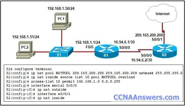 Refer to the exhibit. PAT has been implemented on router R2 thumb CCNA 4 Practice Final Exam V4.0 Answers