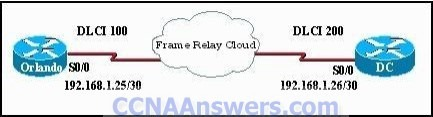What is placed in the address field in the header of a frame that will travel from the DC office1 CCNA 4 Practice Final Exam V4.0 Answers