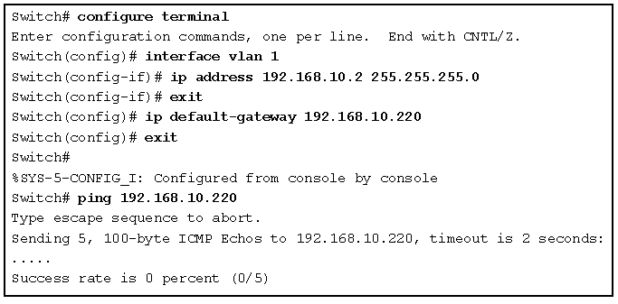 CCNA 1 Chapter 2 Exam Answers 2015 v5.0 (100%)