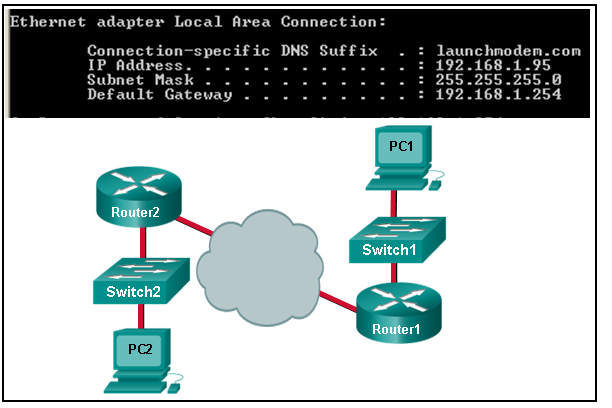 Consider the IP address configuration shown from PC1. What is a description of the default gateway address
