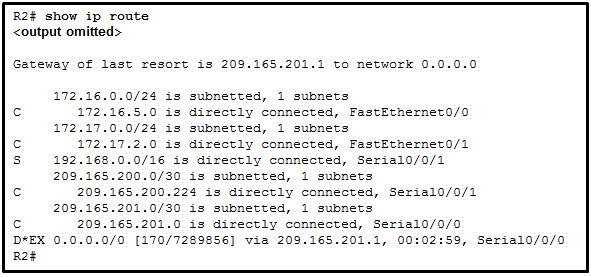 CCNA 2 Chapter 4 Exam Answer 006 (v5.02, 2015)
