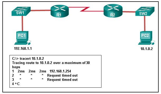 CCNA 1 Chapter 11 Exam Answer 002 (v5.02, 2015)