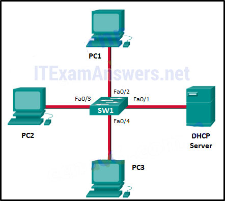 CCNA 2 (v5.0.3 + v6.0) Chapter 1 Exam Answers 2020 - 100% Full 10