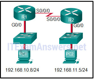 CCNA 2 (v5.0.3 + v6.0) Chapter 1 Exam Answers 2020 - 100% Full 4