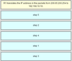 CCNA 2 Chapter 1 v5.03 Exam Answers 2015-2016 (100%) 25