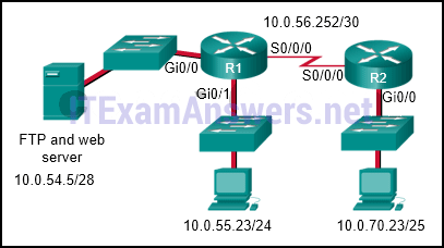 Enterprise Networking, Security, and Automation v7.0 - ENSAv7 Practice Final Exam Answers 13