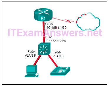 CCNA 2 v6.0 Final Exam Answers 2020 - Routing & Switching Essentials 117