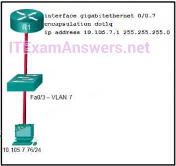 CCNA 2 v6.0 Final Exam Answers 2020 - Routing & Switching Essentials 70