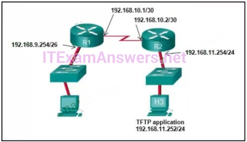 CCNA 2 v6.0 Final Exam Answers 2020 - Routing & Switching Essentials 81