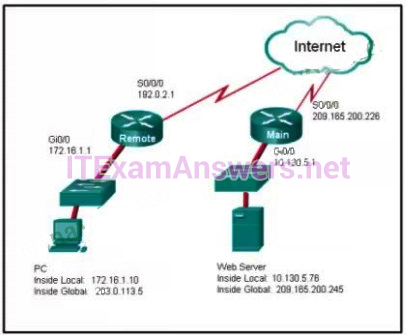 CCNA 2 v6.0 Final Exam Answers 2020 - Routing & Switching Essentials 74