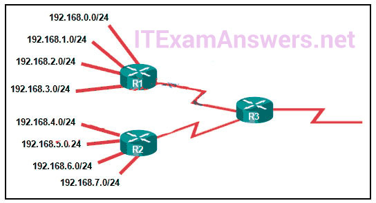 CCNA 2 v6.0 Final Exam Answers 2020 - Routing & Switching Essentials 120