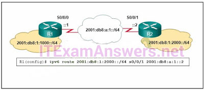CCNA 2 v6.0 Final Exam Answers 2020 - Routing & Switching Essentials 67