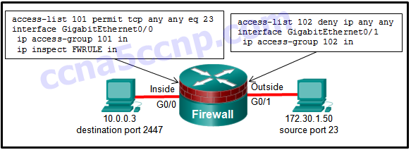 CCNA-Security-Chapter-4-Exam-Answer-v2-001.png