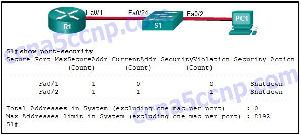 CCNA-Security-Chapter-6-Exam-Answer-v2-001.png
