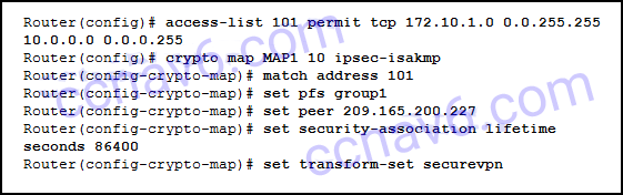 CCNA Security v2.0 Chapter 8 Exam Answers 1