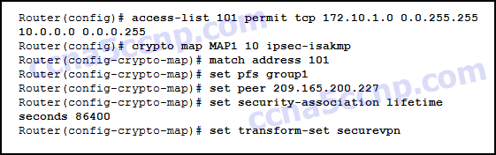 CCNA-Security-Chapter-8-Exam-Answer-v2-001.png