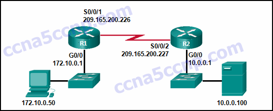 CCNA-Security-Chapter-8-Exam-Answer-v2-004.png