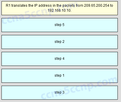 CCNA2 Chapter 11 v5.03 Answer 001