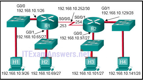 CCNA 2 (v5.0.3 + v6.0) Chapter 7 Exam Answers 2020 - 100% Full 1