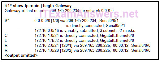 CCNA 2 v6.0 Final Exam Answers 2020 - Routing & Switching Essentials 110