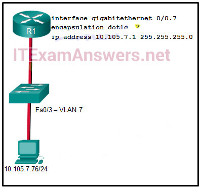 CCNA 2 (v5.0.3 + v6.0) Practice Final Exam Answers 2020 - 100% Full 24
