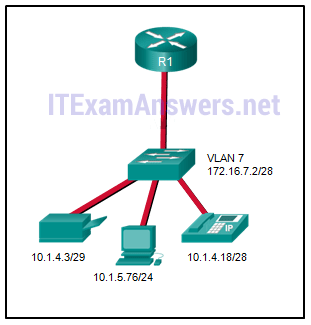 CCNA 2 (v5.0.3 + v6.0) Chapter 6 Exam Answers 2020 - 100% Full 5