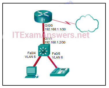 CCNA 2 (v5.0.3 + v6.0) Practice Final Exam Answers 2020 - 100% Full 25