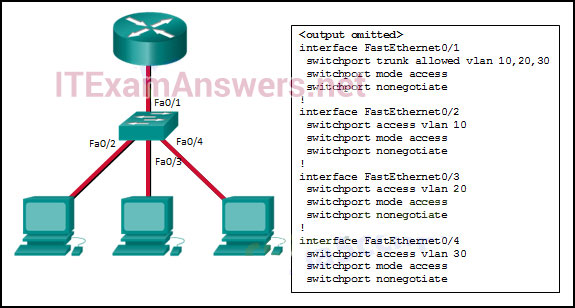 CCNA 2 (v5.0.3 + v6.0) Practice Final Exam Answers 2020 - 100% Full 26