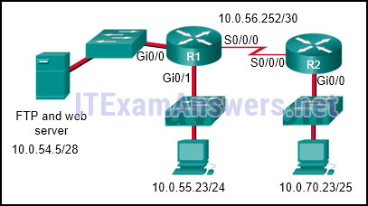CCNA 4 Final Exam Answers 2020 (v5.0.3+v6.0) - Connecting Networks 71
