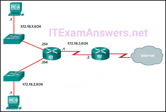 CCNA 2 v7.0 Final Exam Answers Full - Switching, Routing and Wireless Essentials 17