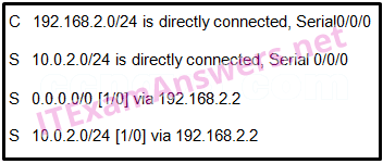 CCNA 2 (v5.0.3 + v6.0) Practice Final Exam Answers 2020 - 100% Full 11