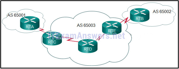 CCNA 4 Final Exam Answers 2020 (v5.0.3+v6.0) - Connecting Networks 60