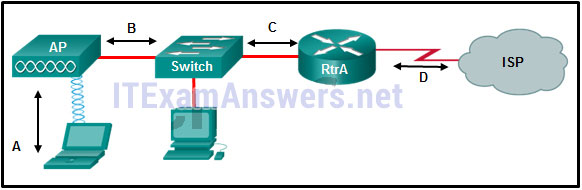 CCNA 4 Final Exam Answers 2020 (v5.0.3+v6.0) - Connecting Networks 69