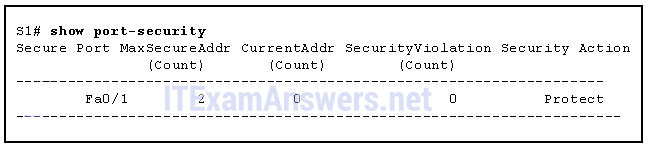 Open the PT Activity. Perform the tasks in the activity instructions and then answer the question. Which event will take place if there is a port security violation on switch S1 interface Fa0/1? 2
