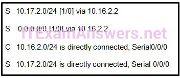 CCNA 2 v6.0 Final Exam Answers 2020 - Routing & Switching Essentials 65