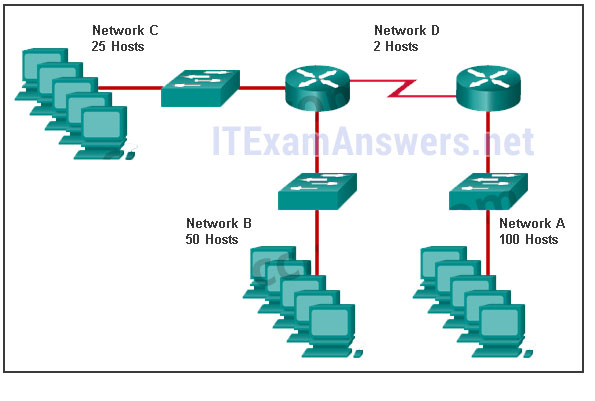 CCNA 1 v7.0 Final Exam Answers Full - Introduction to Networks 30