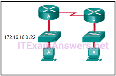 CCNA 1 v5.1 + v6.0 Practice Final Test Online 2018-2019 12