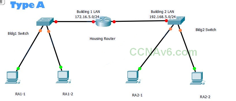 CCNA 1 v5.1+v6.0 Chapter 6 PT Practice Skills Assessment - Packet Tracer 2