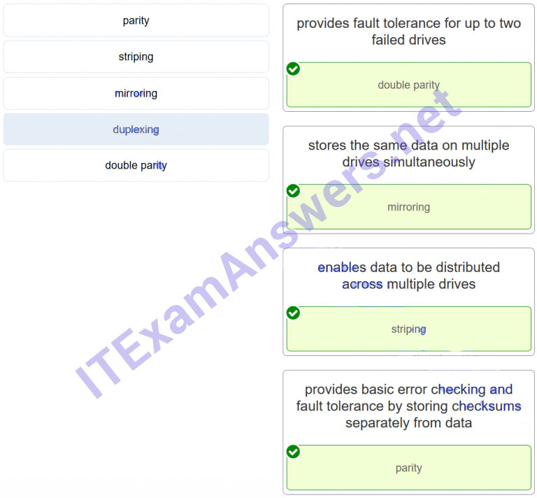 IT Essentials (ITE v6.0 + v7.0) Chapter 3 Exam Answers 100% 2