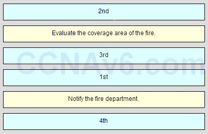 IT Essentials (ITE v6.0 + v7.0) Chapter 2 Exam Answers 100% 10