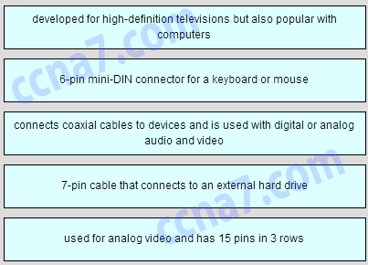 IT Essentials 7.0 Practice Final Exam (Chapters 10-14) Answers Full 2