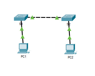 2.7.6 Packet Tracer - Implement Basic Connectivity (Instructions Answers) 5