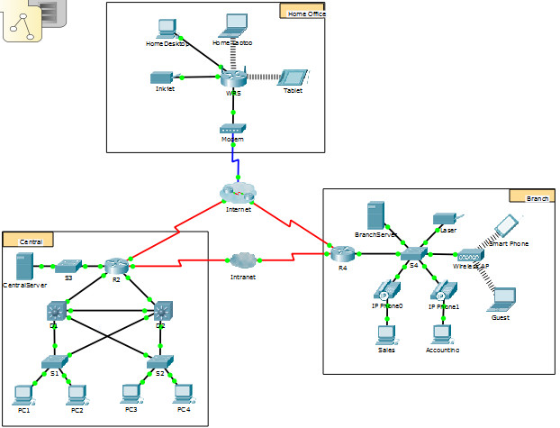 1.2.4.4 Packet Tracer - Representing the Network Instructions Answers