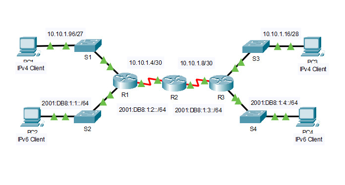 7.3.2.6 Packet Tracer - Pinging and Tracing to Test the Path