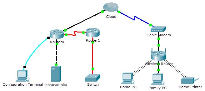 4-2-4-4-Packet Tracer – Connecting a Wired and Wireless LAN