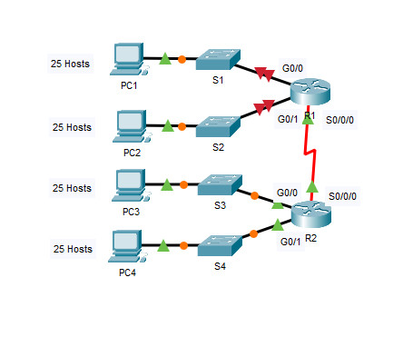 8.1.4.7 Packet Tracer - Subnetting Scenario