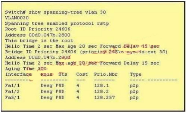 CCNA v3 (200-125) 171 Questions - Certification Exam Answers latest 42
