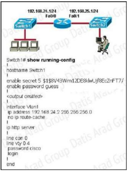 CCNA v3 (200-125) 171 Questions - Certification Exam Answers latest 47